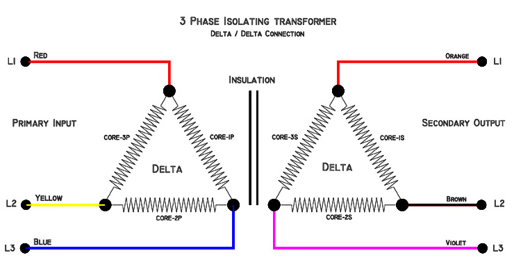 480 delta wiring diagram with Technical Notes on Simple Contactor Wiring Diagram further 12 Lead Stator Generators Sche as well Technical Notes together with 280376775020 besides Electrical Wiring Diagram Forward.