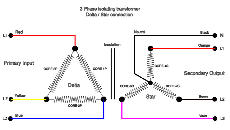 3 Phase Delta Wye Transformer Wiring Diagram on wye delta transformer grounding